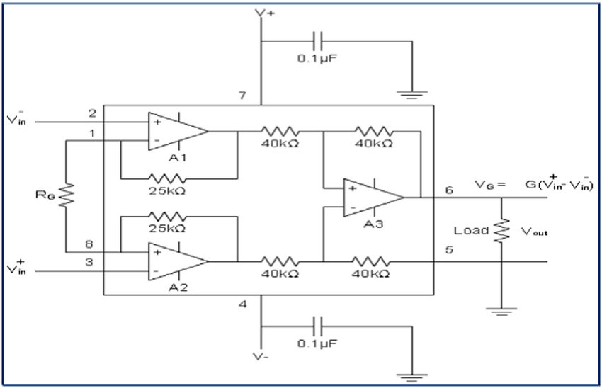 Instrumentation amplifier circuit diagram Fig 7 Relationship of