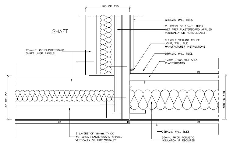 Typical Details Of Drywall Partition Insulation