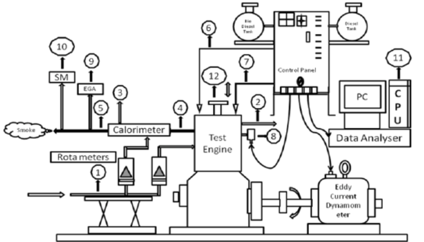 compression test engine diagram