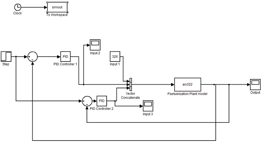 create block diagram simulink