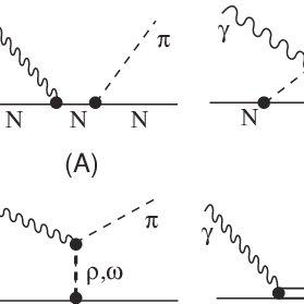 feynman diagrams pdf