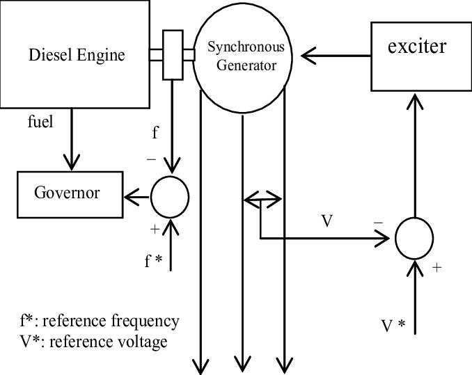2n2803 connections diagram plate engine generator set caterpillar