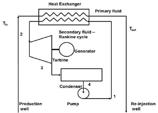 geothermal power plant schematic diagram