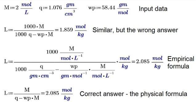 find empirical formula from equation