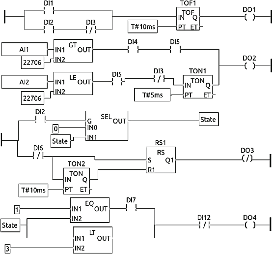 simple logic diagram plc image about wiring diagram and