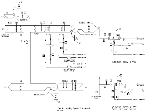 hvac diagram drawing