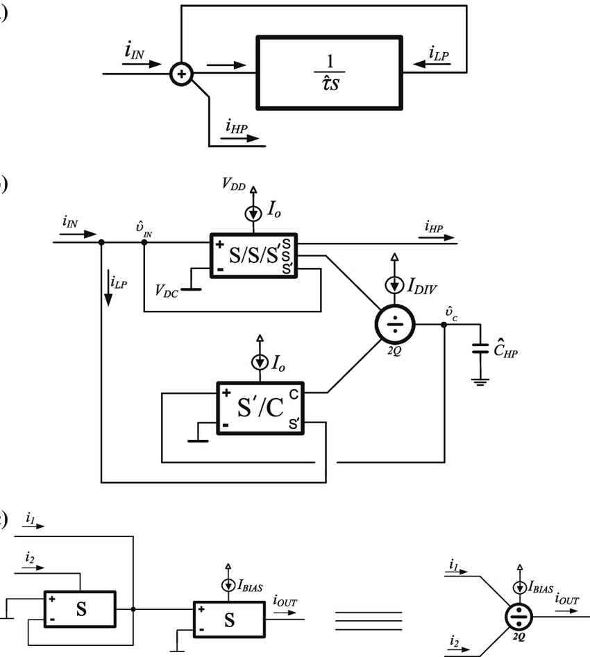 from block diagram to transfer function