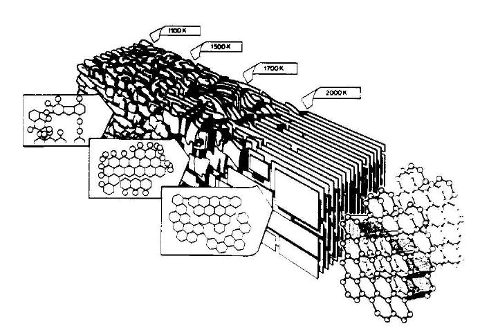 marsh diagram