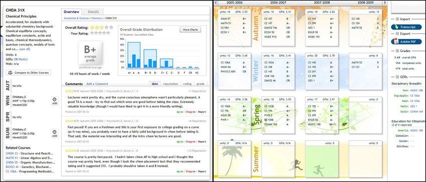 CourseRank Screen Shots course description (left), course planner
