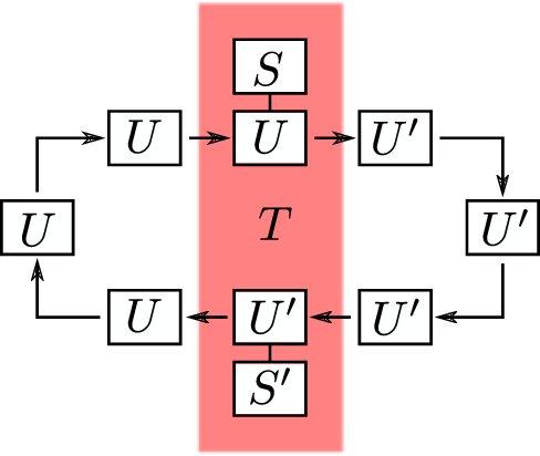 Color Online) Sketch of the setup to demonstrate the Kelvin-Planck