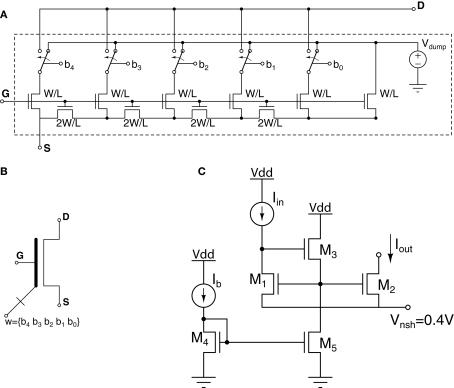 A) Digi-MOS MOS transistor with digitally adjustable size factor - mos transistor