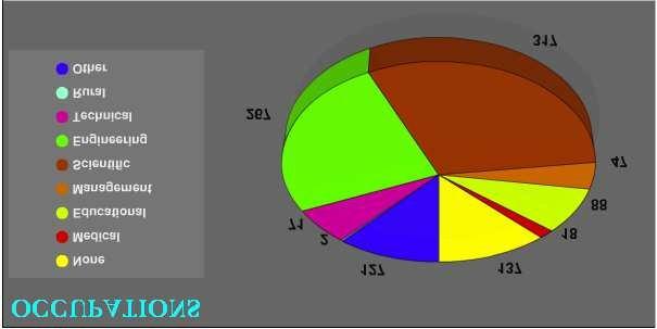 Survey statistics Download Scientific Diagram