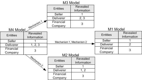 M4 Diagram Wiring Diagram