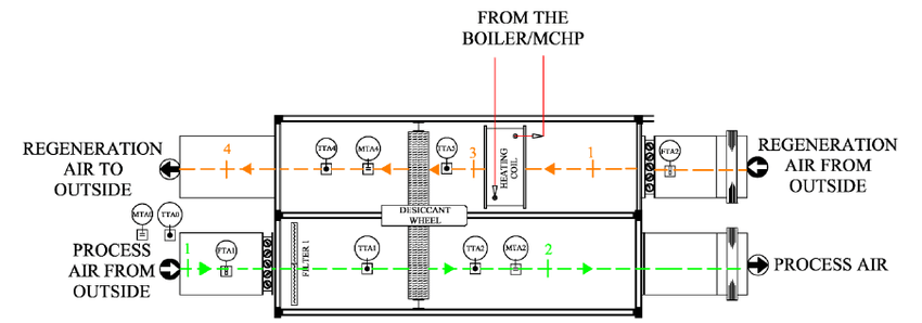 water chiller diagram chiller systems