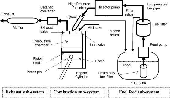 Diagram For Fuel Wiring Diagram