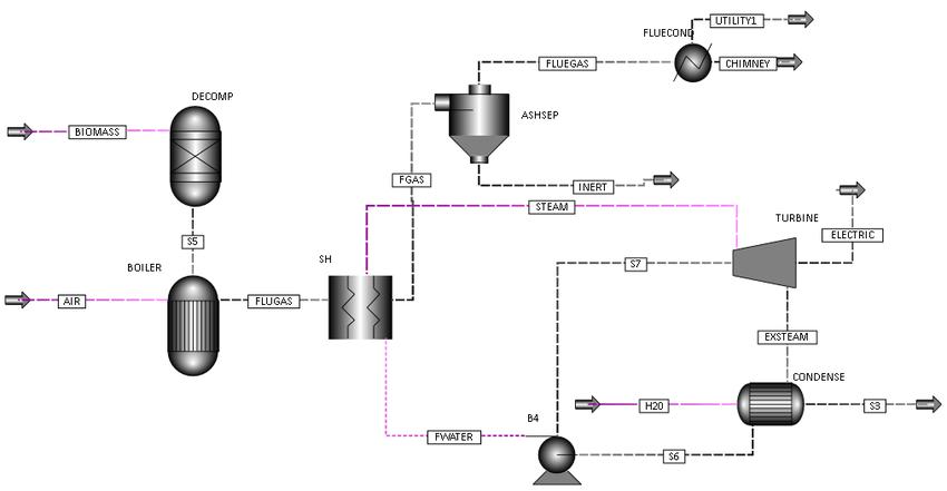 steam turbine generator diagram