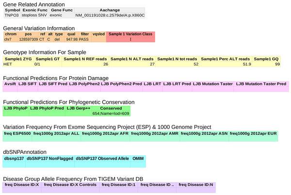 Sample analysis report The analysis report produced by the analysis - sample analysis report