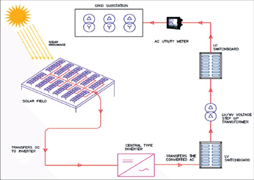 power plant diagram ppt