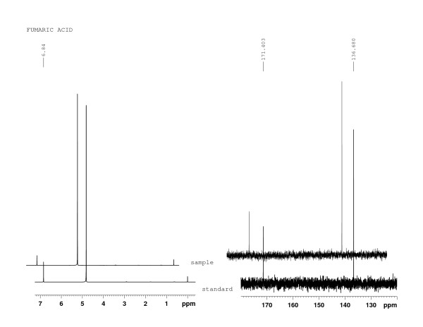 1H NMR and 13C NMR spectra of sample from engineered strain and the