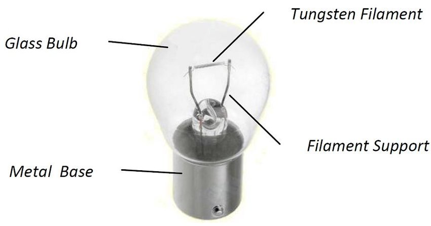 Structure of a standard P21W automotive incandescent light bulb