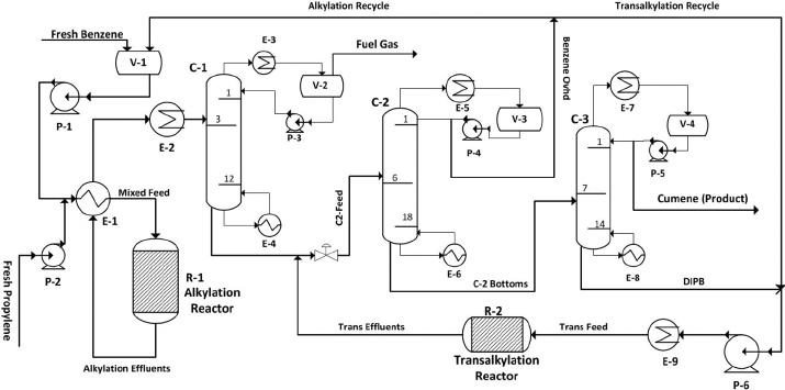 process flow diagram for ax