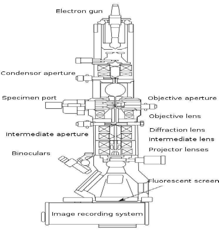 transmission gate schematic diagram
