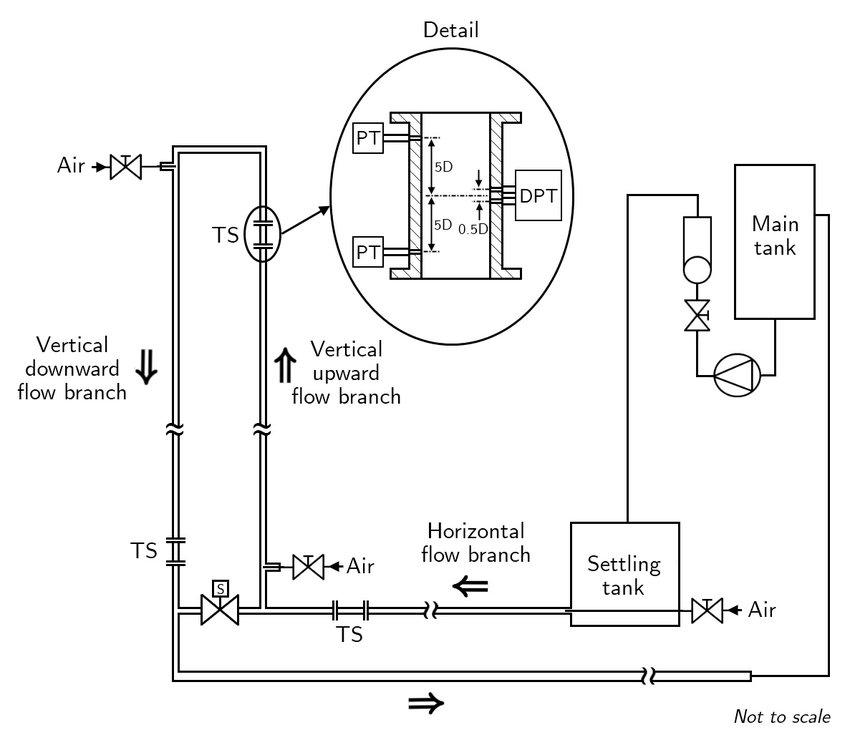 Pressure Transducer Circuit Diagram Wiring Diagram