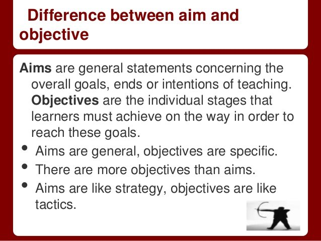 What is the difference between aim and objective?