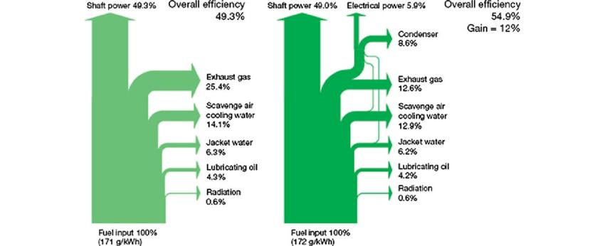 sankey diagram heat engine