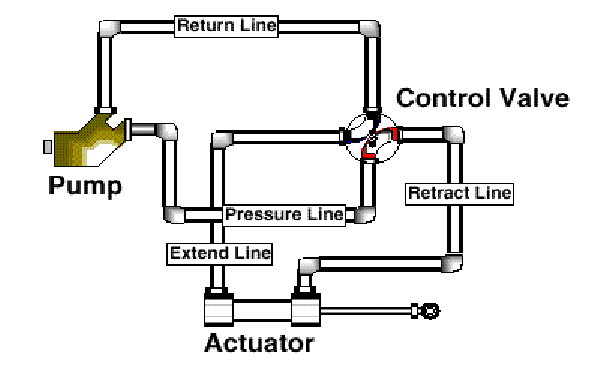 troubleshoot circuit breaker
