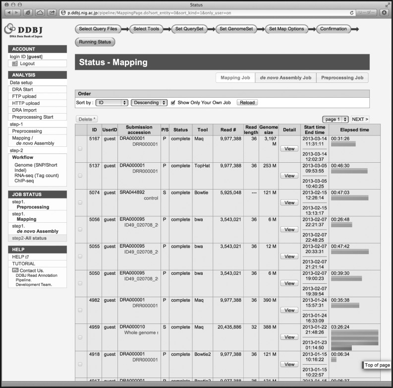 Job status list in basic analysis of the DDBJ Pipeline Jobs