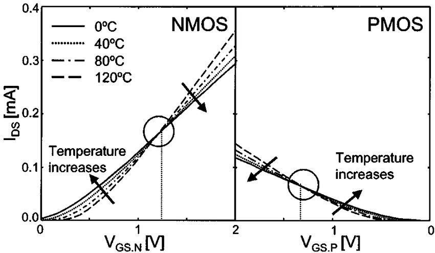 pmos vs nmos auto electrical wiring diagrampmos vs nmos