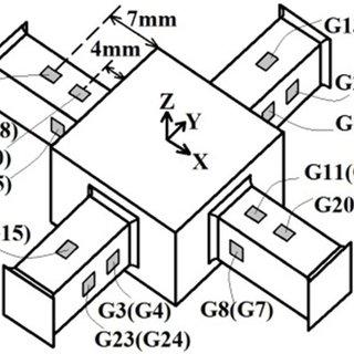 torque measurement diagram