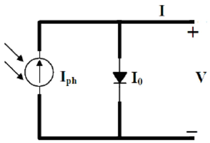 photovoltaic cell circuit diagram equivalent circuit diagram of
