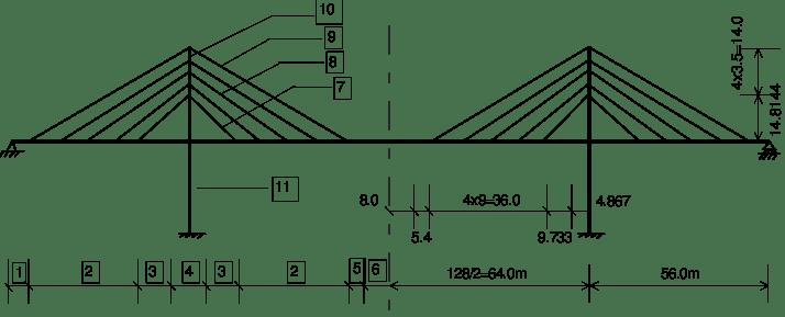 bridges diagram