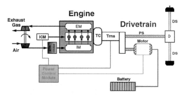 fuel cell vehicle schematic