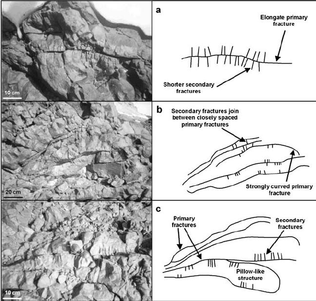 pillow lava diagram