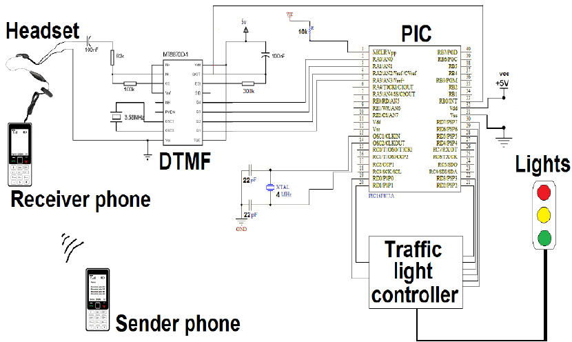 wiring diagram for signal preemption