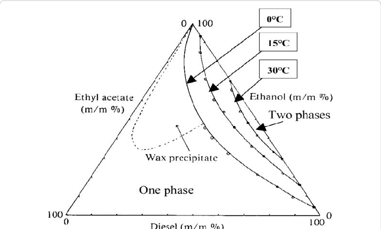 ethanol engine diagram
