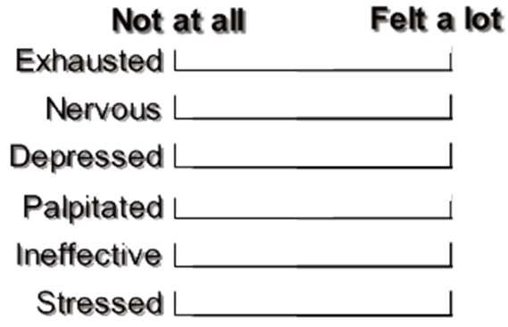 Example of self-assessment sheet for tape dictation (left) and