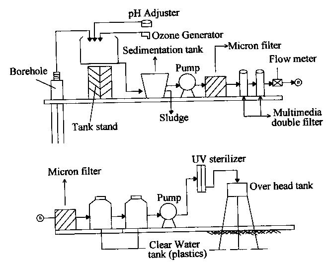 sewage pump schematic images