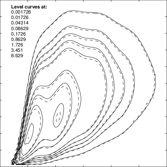fetch ocean wave diagram