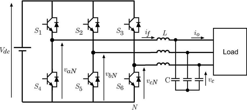 3 phase inverter circuit diagram
