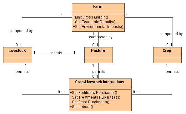 11 Class diagram (in Unified Modeling Language-UML) illustrating