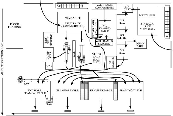 linux diagram