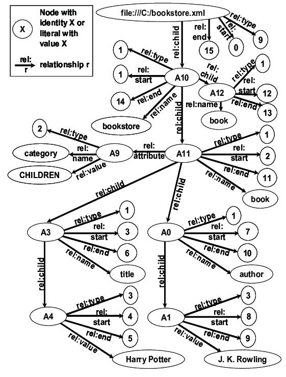 jackson json api diagram