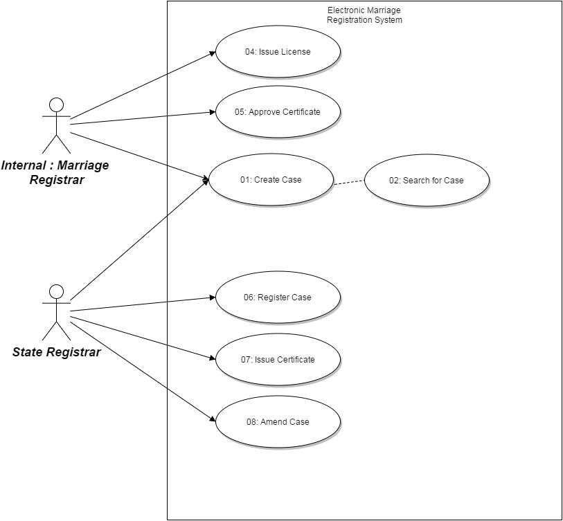 hospital management system use case diagram