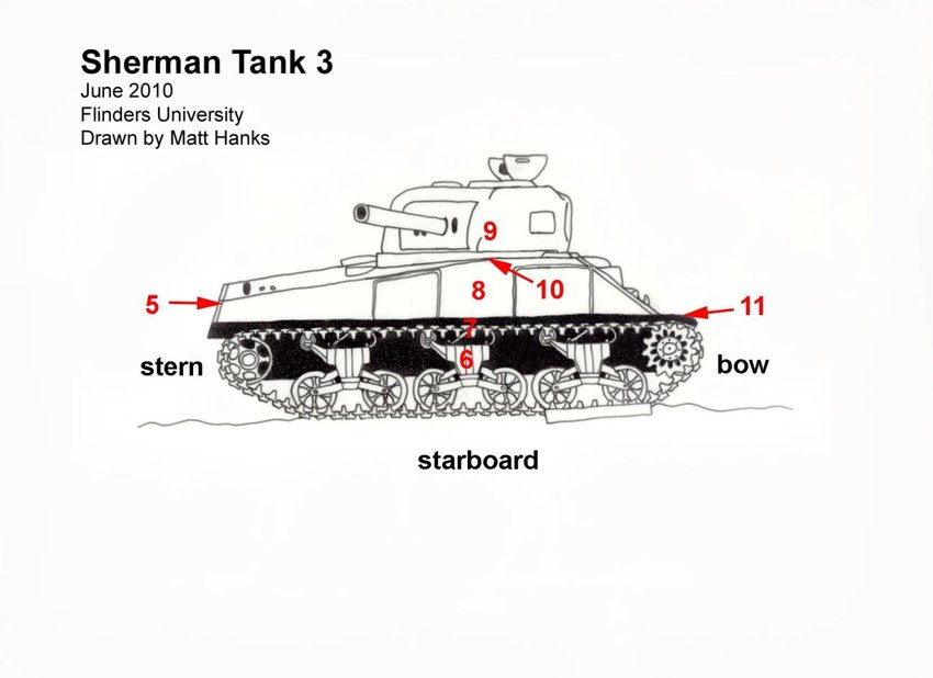 Schematic plan and profile views of the M4 Sherman Tank 3 indicating