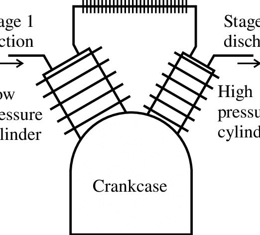 reciprocating compressor schematic diagram