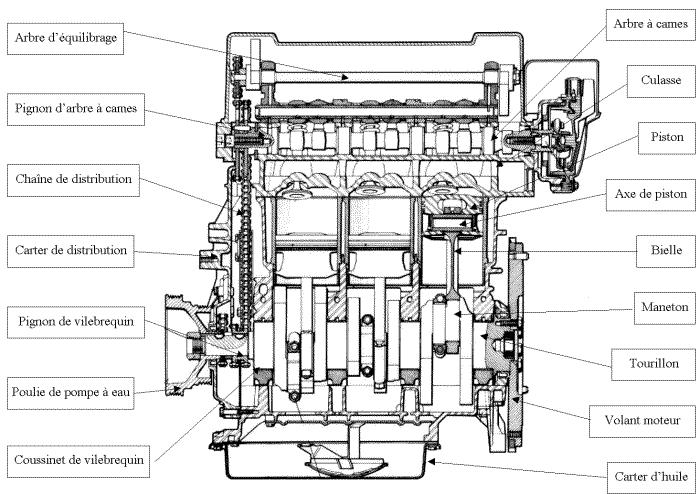 foton schema moteur electrique pdf